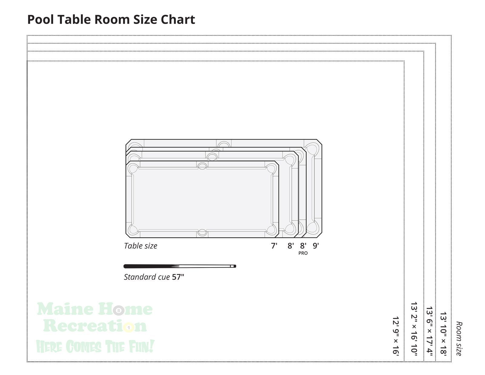 Room Size Chart Maine Home Recreation